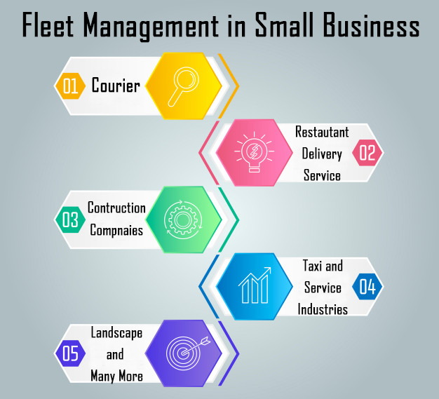 Fleet Management in Small Business