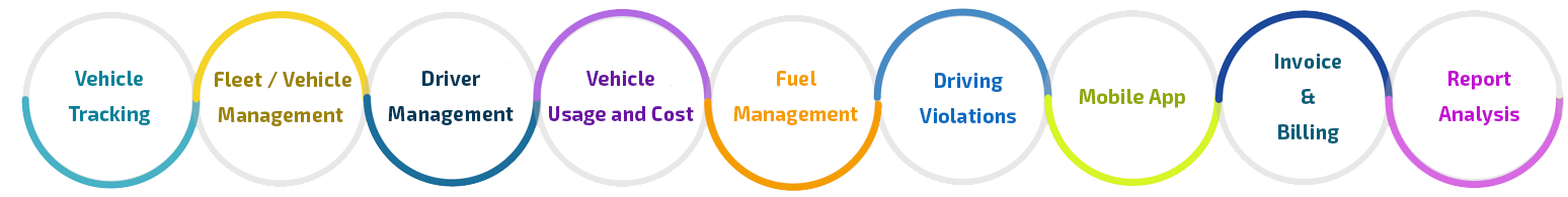 Features of Vehicle Fleet Management Software